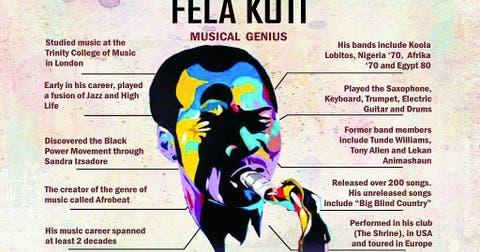 Nigerian music legend Fela Kuti celebrated 20 years after